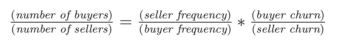 buyer-seller-frequency